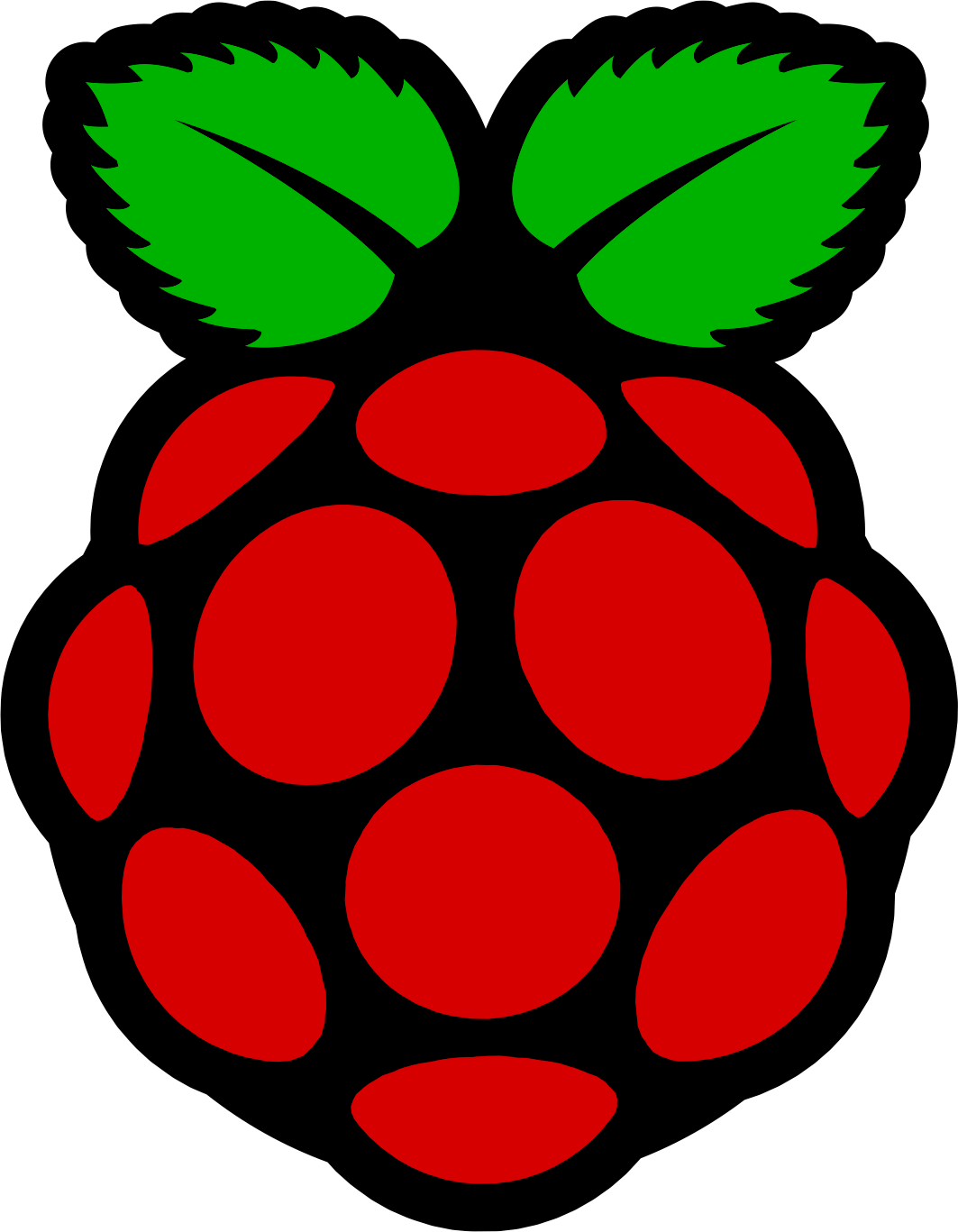 Source raspberrypi.org